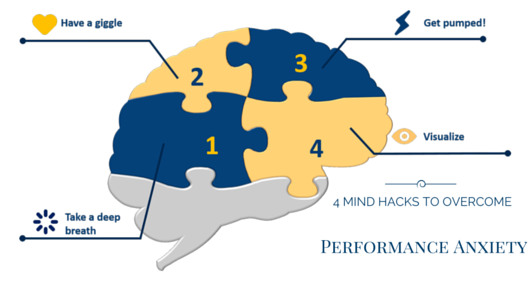 four mind hacks to overcome performance anxiety